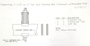 (AUXFBSCO) Crossover, Aux Framing Bar 1-1/2