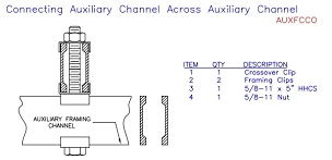 (AUXFCCO) Connecting Intersecting Aux Chan w/ 5/8