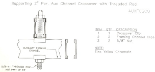 (AUXFCSCO) Crossover, Aux Framing Channel 2