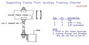 (AUXFCSK) Supporting Frame from Aux Framing Channel