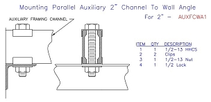 (AUXFCWA1) Parallel Aux Ch to Wall Angle Kit
